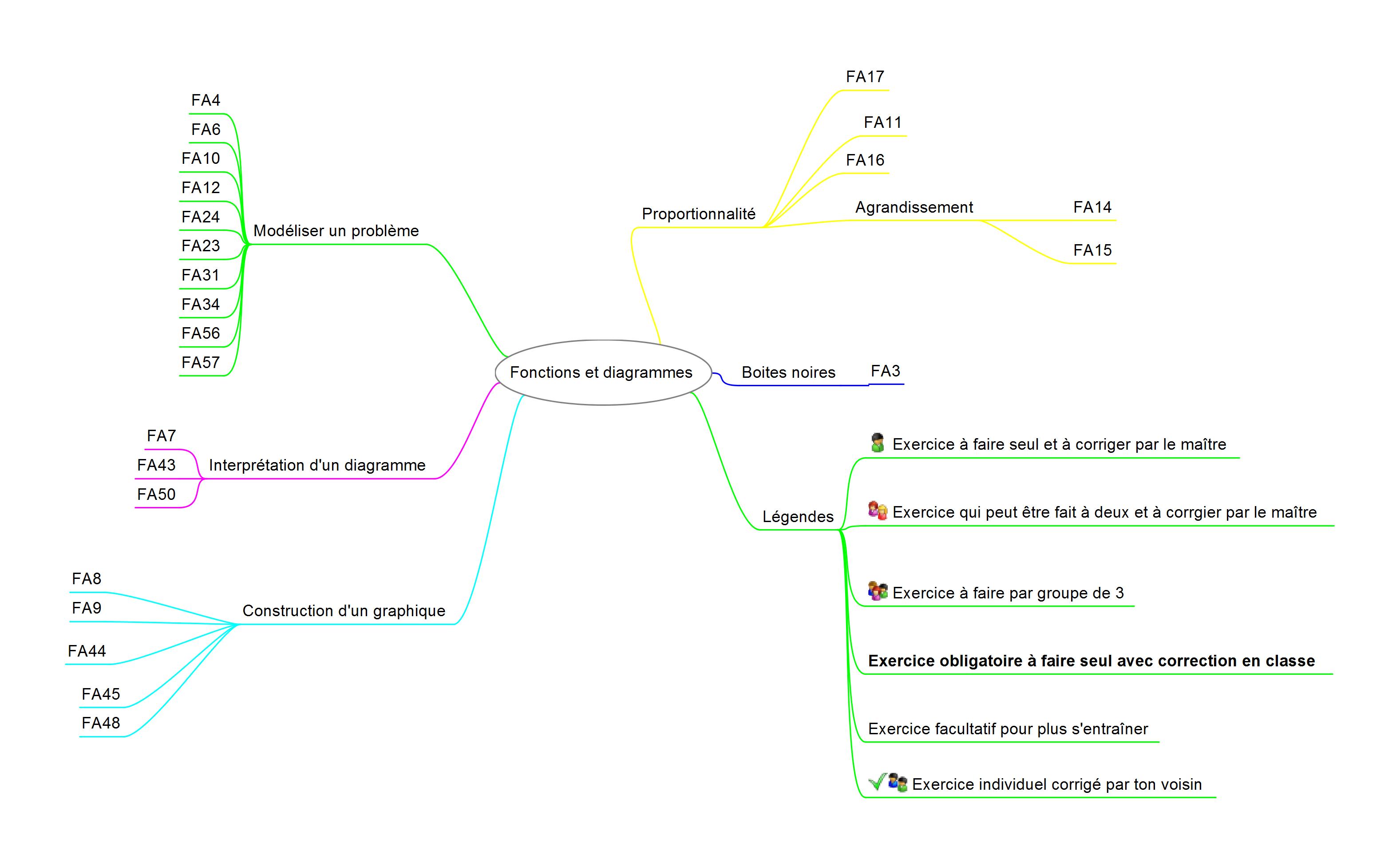 Ziemlich Block Drahtseil Scheren Diagramme Ideen - Schaltplan Serie ...