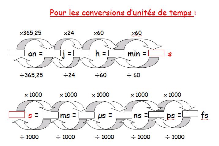 10e - Aides | www.mathematiques.tips